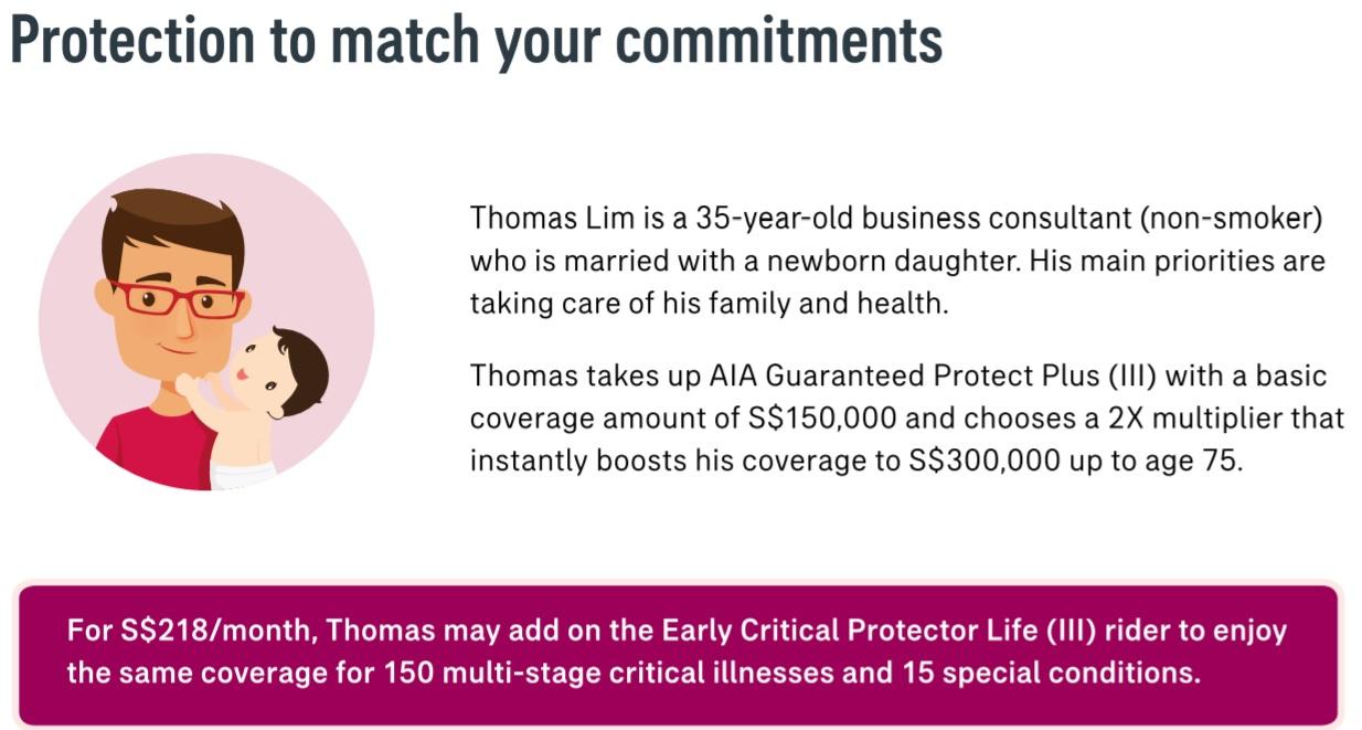How AIA's Guaranteed Protect Plus III Works