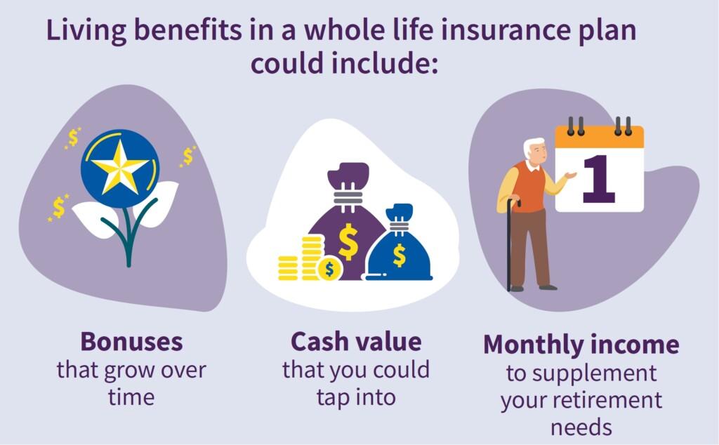 MyWholeLife IV Living Benefits