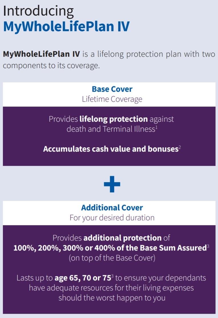Aviva MyWholeLifePlan, whole life insurance singapore, early critical illness singapore