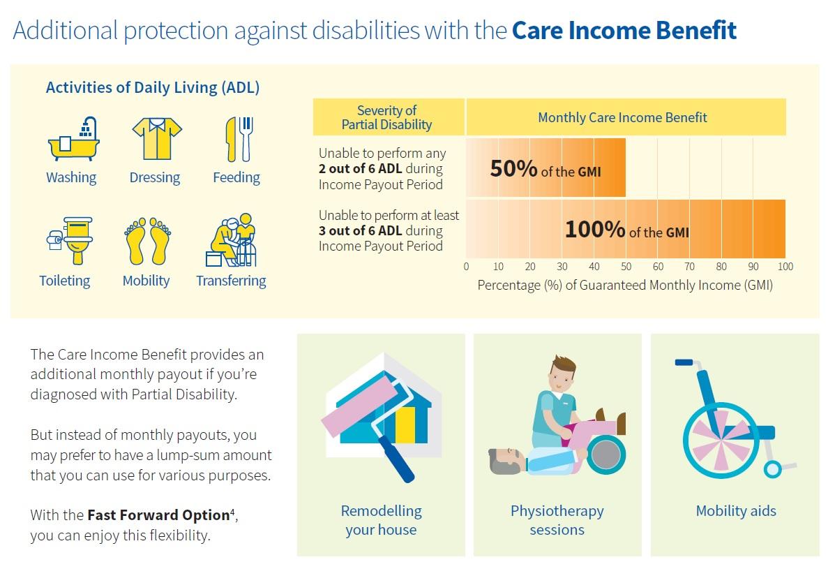 Care Income Benefit